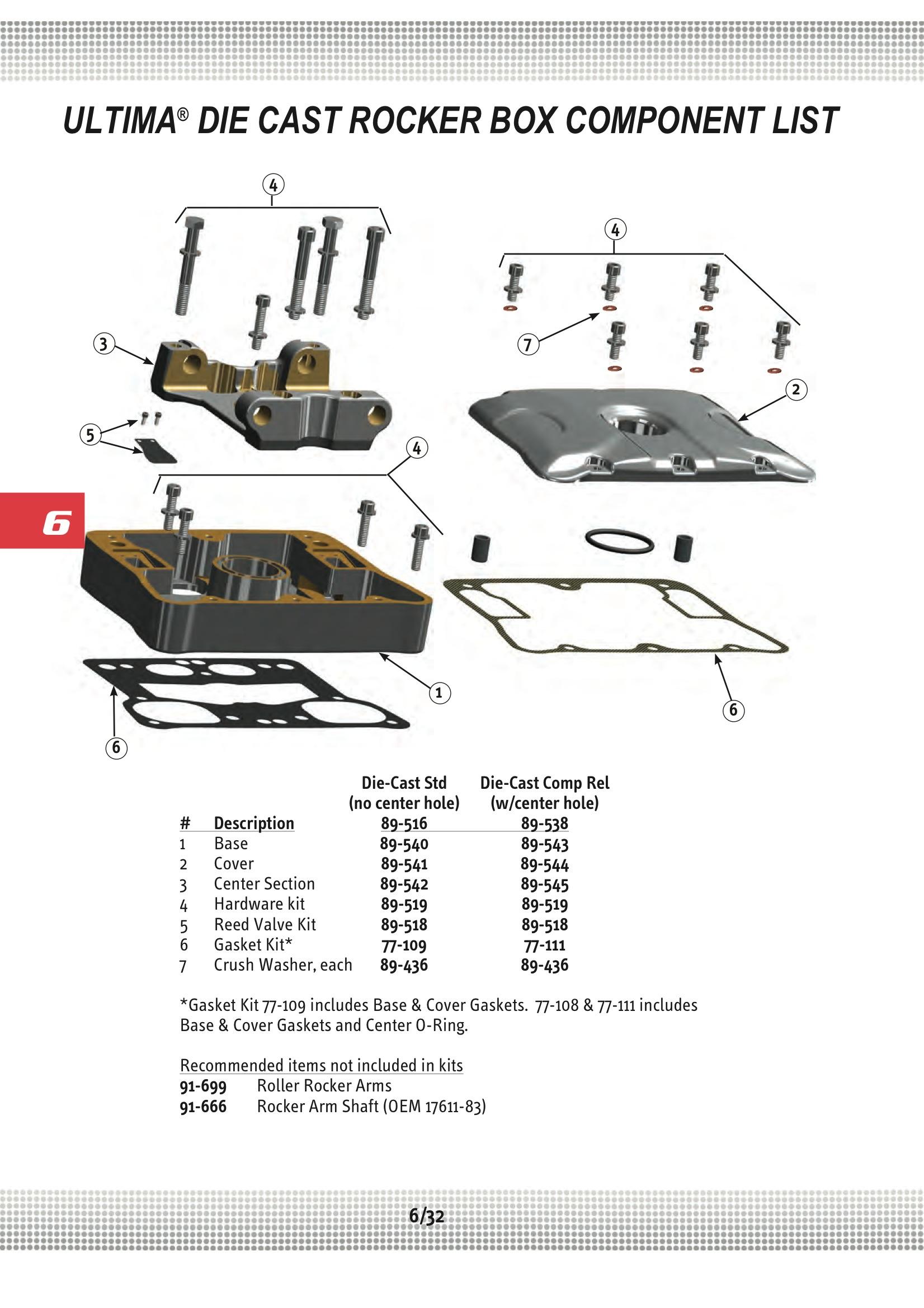 Ultima ROCKER BOX HARDWARE KIT Midwest 89519
