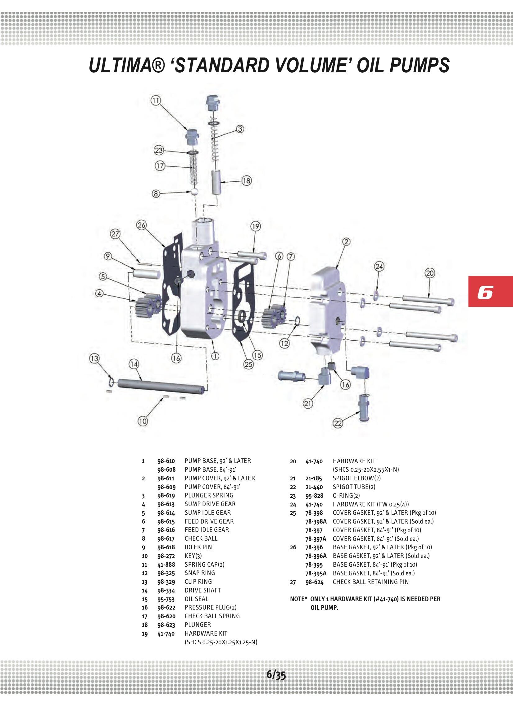 Ultima Oil Pump Images