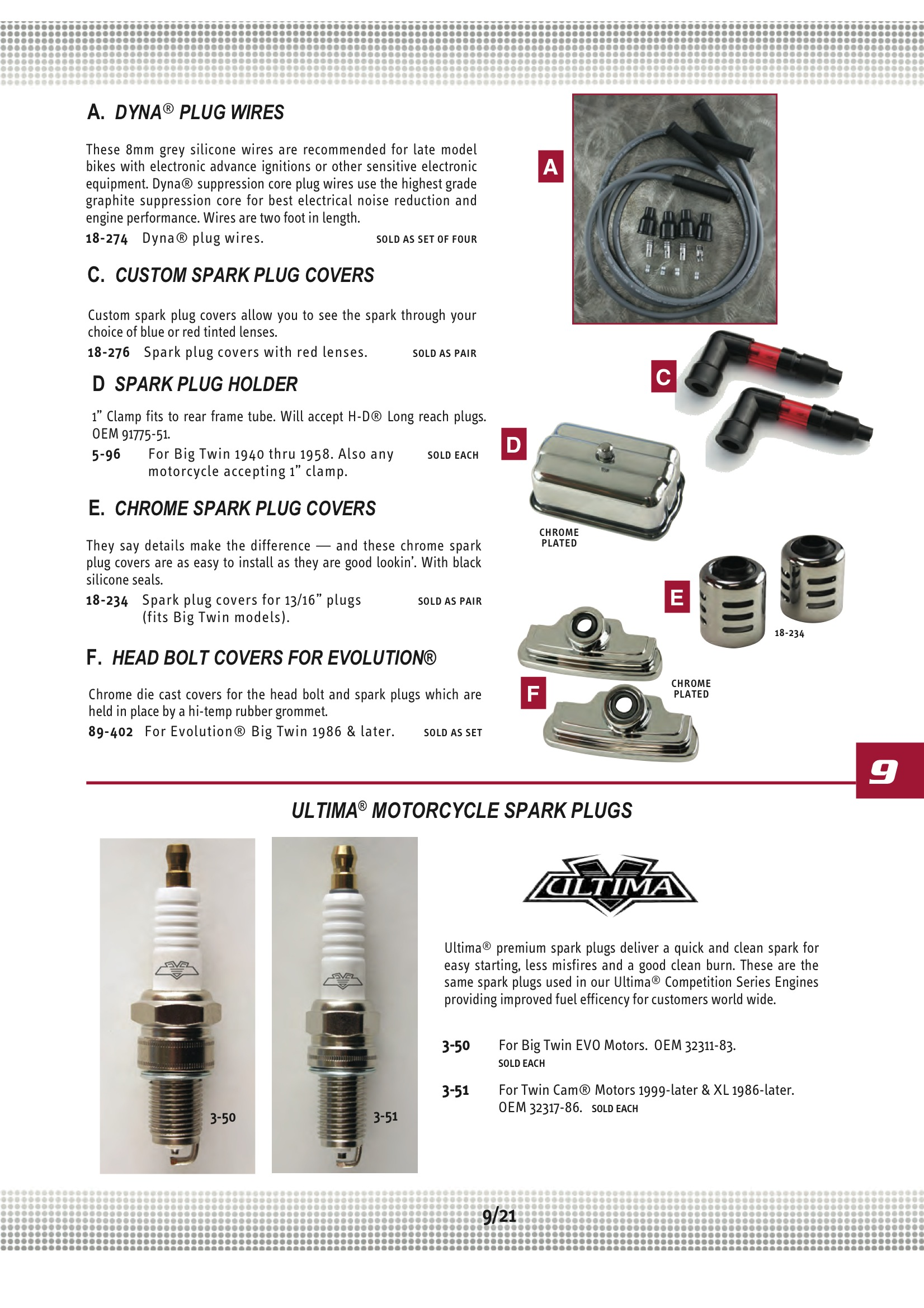 Ultima COVERS,SPARK PLUG CP;13/16 BIGTWIN Midwest 18-234